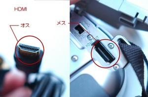 HDMI端子のオスとメス