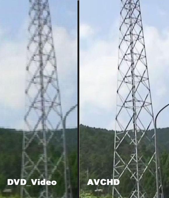 AVCHDがかなり高画質なのがわかる
