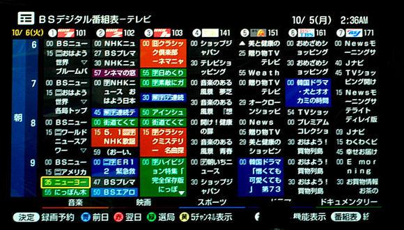 BSの無料で見られるチャンネル